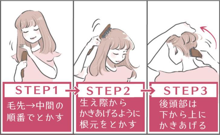 シャンプー前のブラッシングのやり方